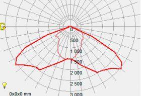 диаграмма широкая 1